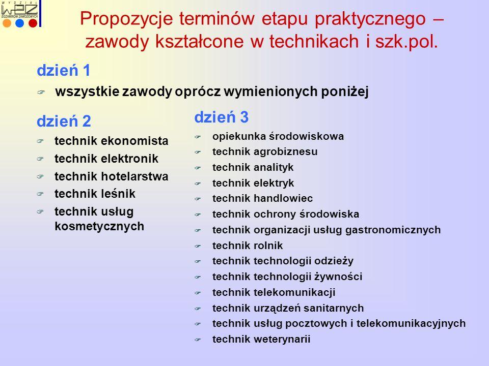 Propozycje terminów etapu praktycznego – zawody kształcone w technikach i szk.pol. dzień 2  technik ekonomista  technik elektronik  technik hotelar