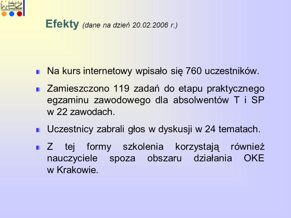 Efekty (dane na dzień 20.02.2006 r.) Na kurs internetowy wpisało się 760 uczestników. Zamieszczono 119 zadań do etapu praktycznego egzaminu zawodowego
