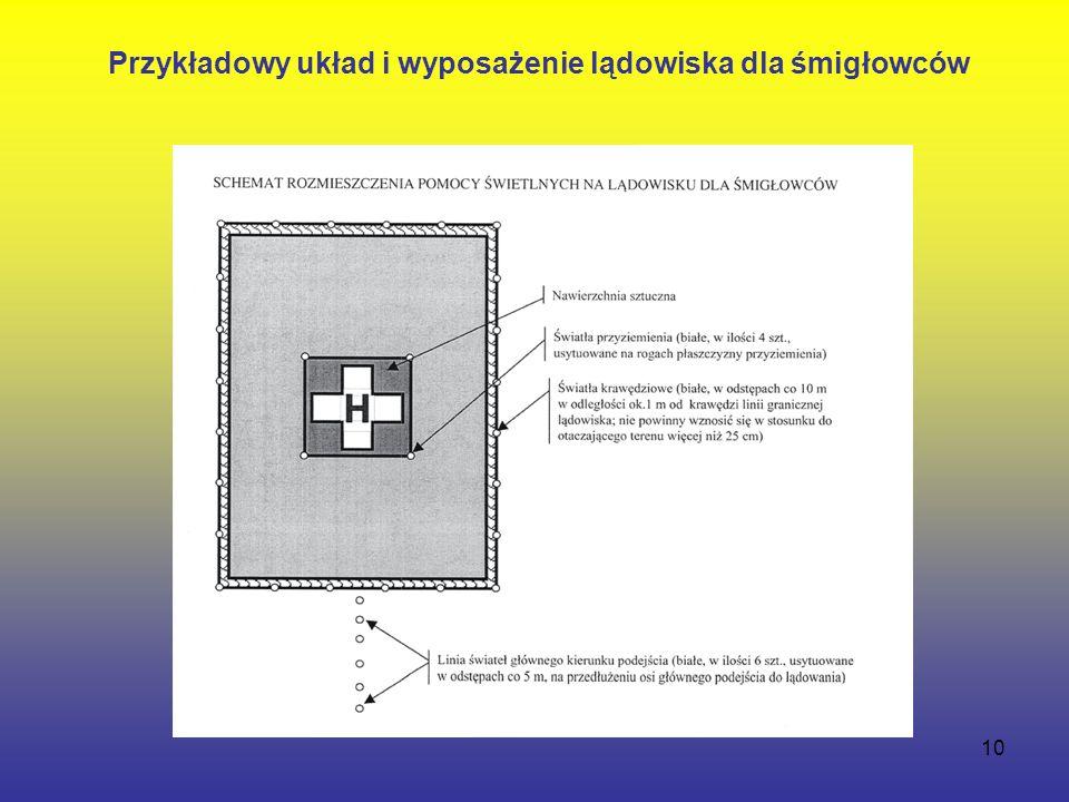 10 Przykładowy układ i wyposażenie lądowiska dla śmigłowców