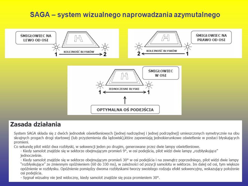 12 SAGA – system wizualnego naprowadzania azymutalnego