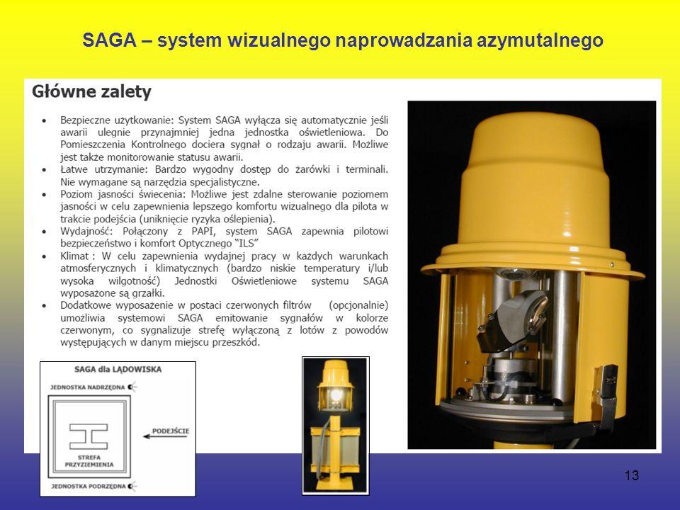 13 SAGA – system wizualnego naprowadzania azymutalnego