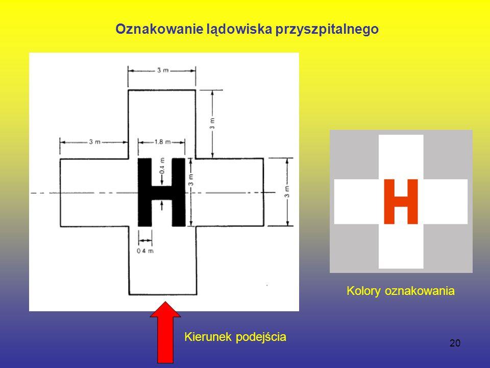 20 Oznakowanie lądowiska przyszpitalnego Kierunek podejścia Kolory oznakowania