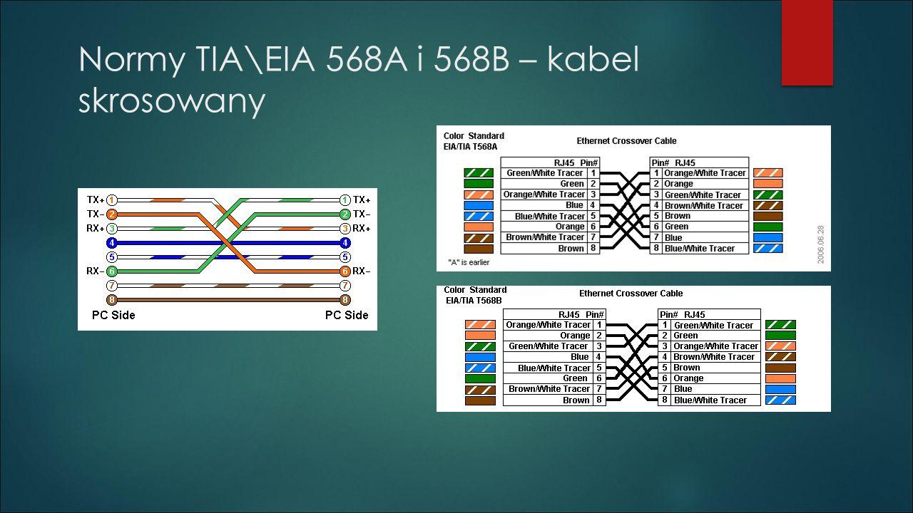 Normy TIA\EIA 568A i 568B – kabel skrosowany