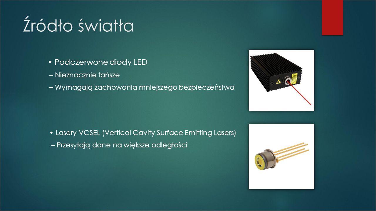 Źródło światła Podczerwone diody LED – Nieznacznie tańsze – Wymagają zachowania mniejszego bezpieczeństwa Lasery VCSEL (Vertical Cavity Surface Emitti