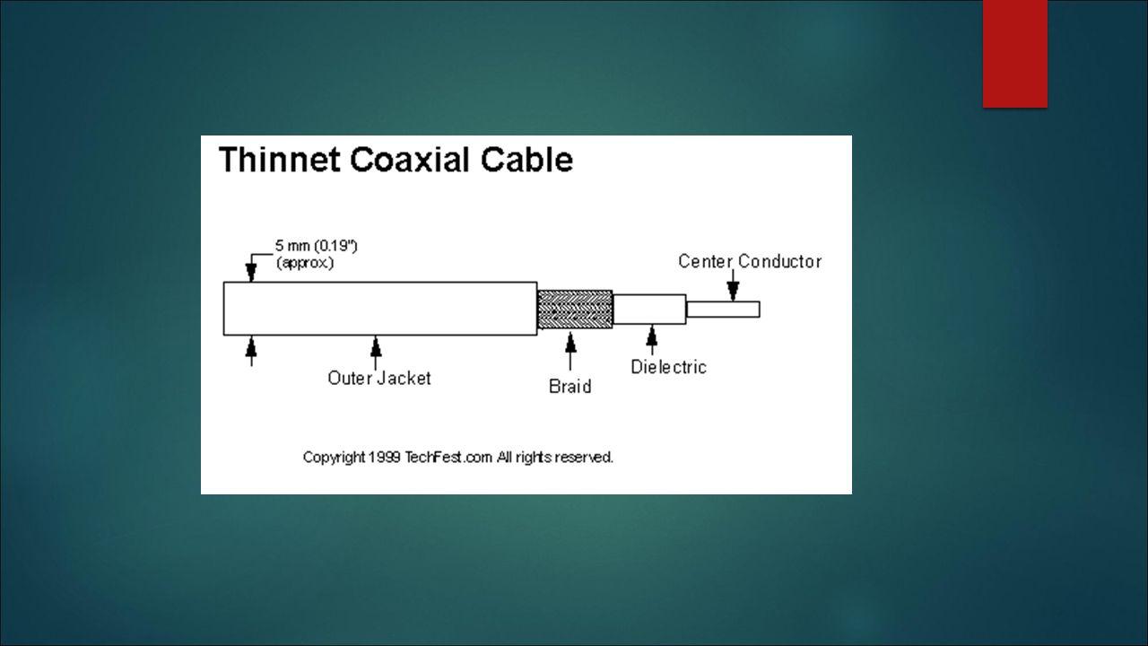 10BASE5 - Thicknet  jeden z modeli kabli Ethernetowych, standard z 1980 używający grubego (9.5 mm) kabla koncentrycznego o impedancji 50 Ω.