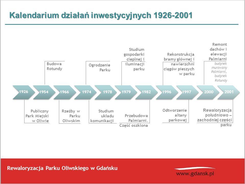 Kalendariumdziałań inwestycyjnych 1926-2001 Kalendarium działań inwestycyjnych 1926-2001 Rewaloryzacja Parku Oliwskiego w Gdańsku 1926 19541966 1974 1