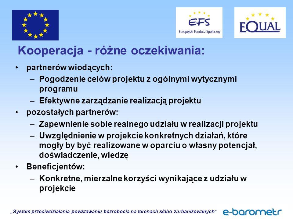 """""""System przeciwdziałania powstawaniu bezrobocia na terenach słabo zurbanizowanych Kooperacja - różne oczekiwania: partnerów wiodących: –Pogodzenie celów projektu z ogólnymi wytycznymi programu –Efektywne zarządzanie realizacją projektu pozostałych partnerów: –Zapewnienie sobie realnego udziału w realizacji projektu –Uwzględnienie w projekcie konkretnych działań, które mogły by być realizowane w oparciu o własny potencjał, doświadczenie, wiedzę Beneficjentów: –Konkretne, mierzalne korzyści wynikające z udziału w projekcie"""