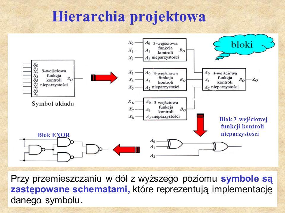 10 Hierarchia projektowa Blok EXOR Blok 3-wejściowej funkcji kontroli nieparzystości Przy przemieszczaniu w dół z wyższego poziomu symbole są zastępow