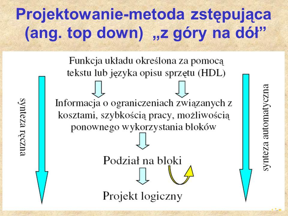 """14 Projektowanie-metoda zstępująca (ang. top down) """"z góry na dół"""""""