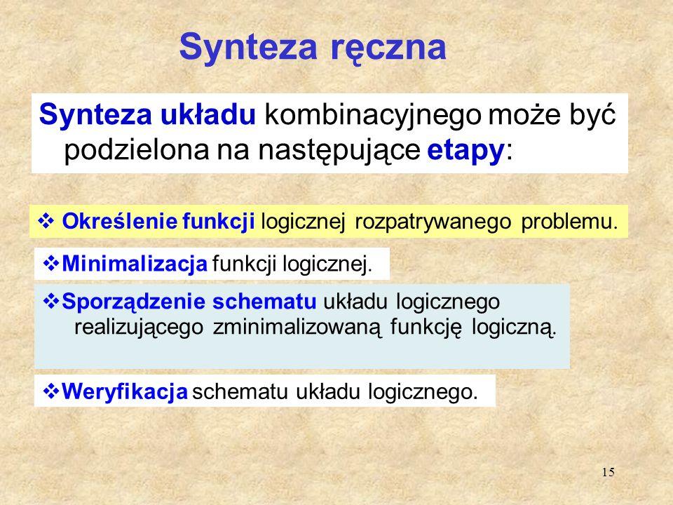 15 Synteza ręczna Synteza układu kombinacyjnego może być podzielona na następujące etapy:  Określenie funkcji logicznej rozpatrywanego problemu.  Mi