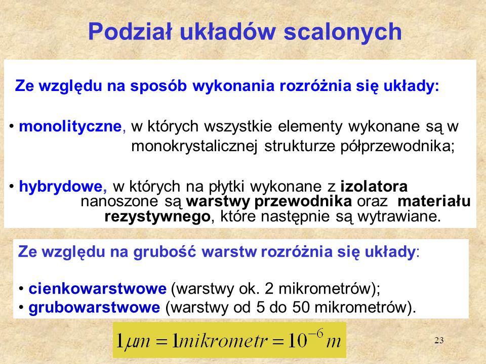 23 Podział układów scalonych Ze względu na sposób wykonania rozróżnia się układy: monolityczne, w których wszystkie elementy wykonane są w monokrystal