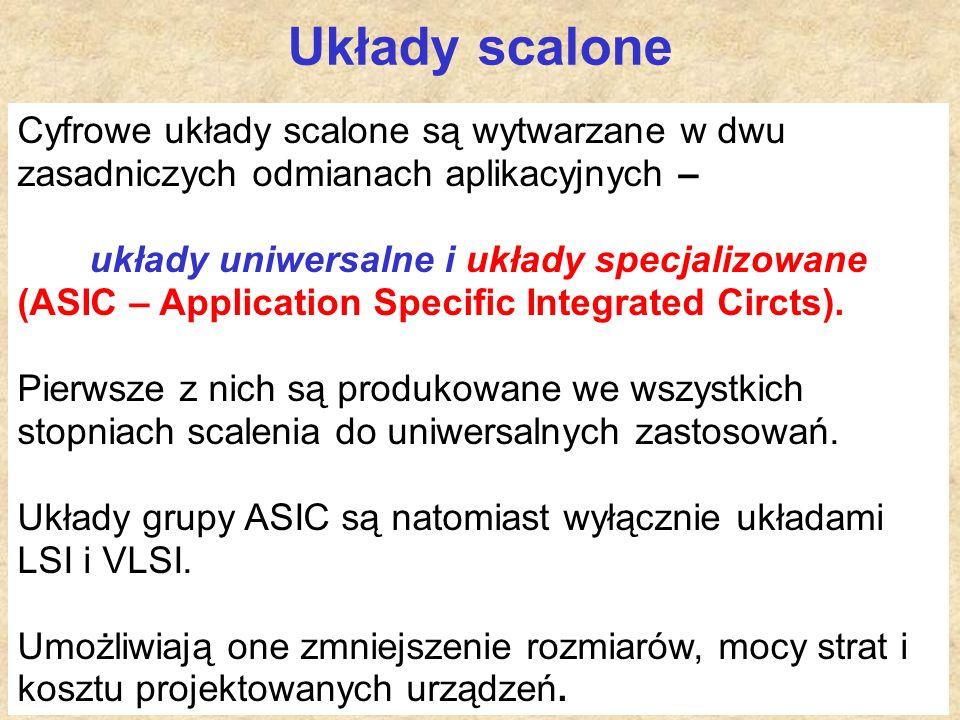 27 Układy scalone Cyfrowe układy scalone są wytwarzane w dwu zasadniczych odmianach aplikacyjnych – układy uniwersalne i układy specjalizowane (ASIC –