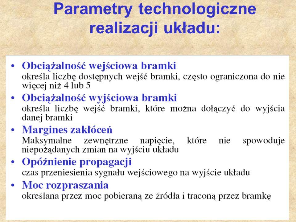 28 Parametry technologiczne realizacji układu: