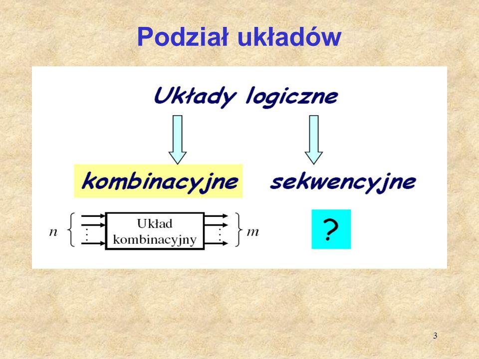3 Podział układów