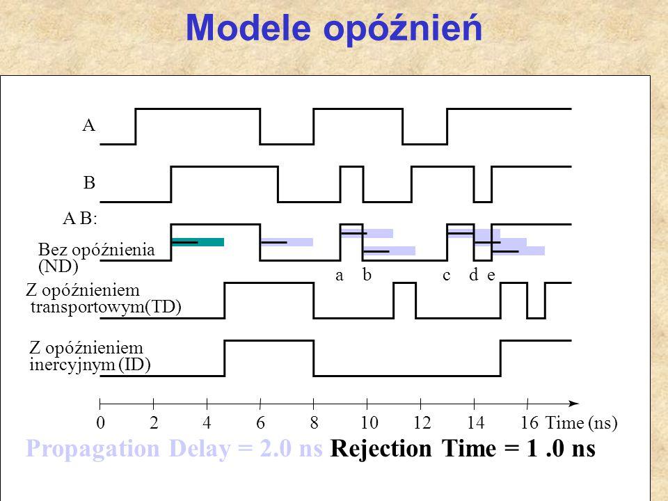 40 Modele opóźnień A A B: Z opóźnieniem transportowym (TD) Z opóźnieniem inercyjnym (ID) B Time (ns)0426810121416 Bez opóźnienia (ND) abcde Propagatio