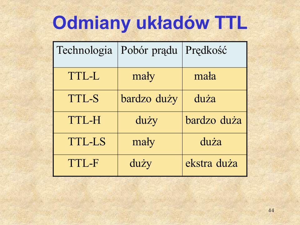 44 Odmiany układów TTL TechnologiaPobór prąduPrędkość TTL-L mały mała TTL-Sbardzo duży duża TTL-H dużybardzo duża TTL-LS mały duża TTL-F dużyekstra du