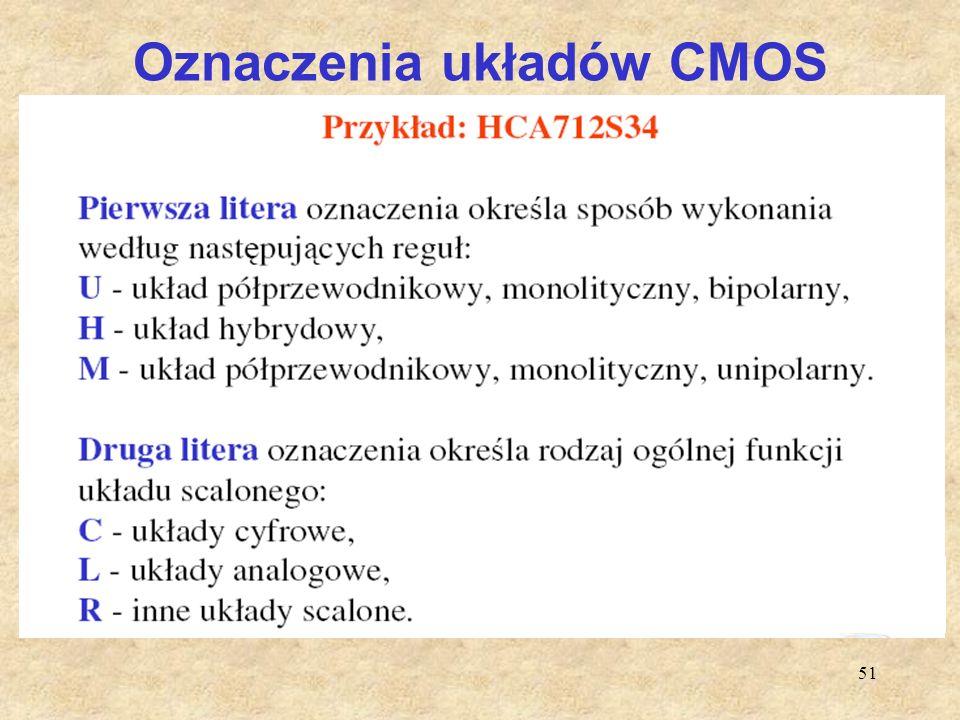 51 Oznaczenia układów CMOS