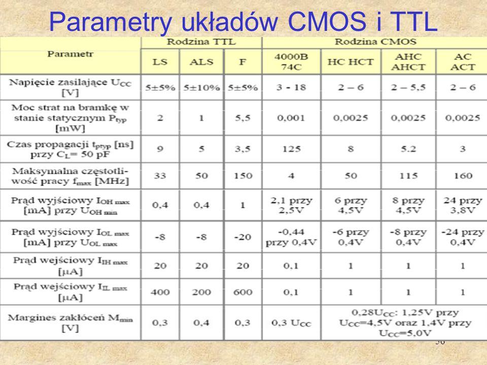 56 Parametry układów CMOS i TTL