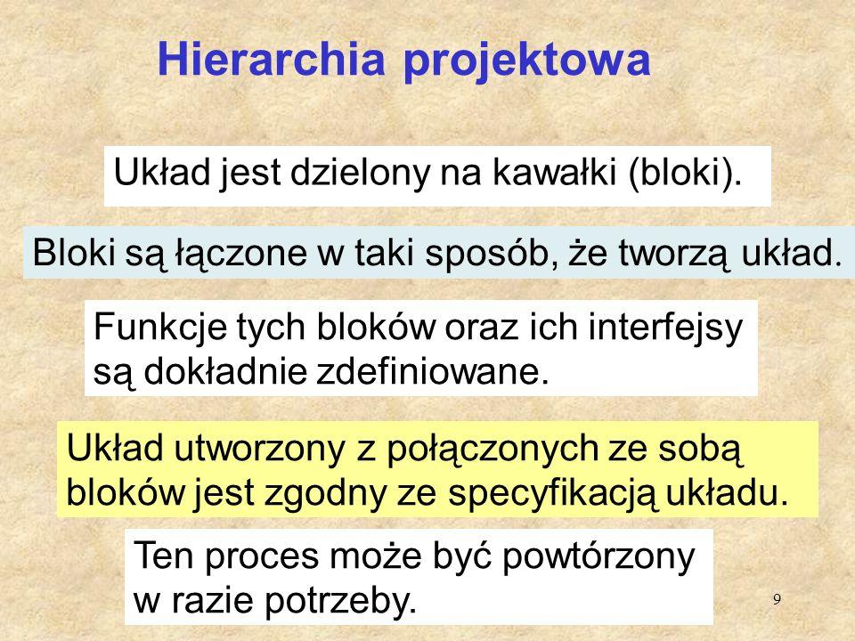 20 Układy scalony Układ scalony – (ang.