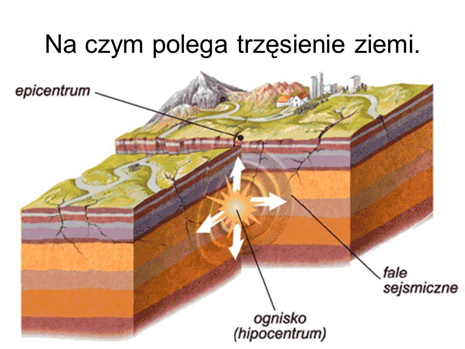 Na czym polega trzęsienie ziemi.