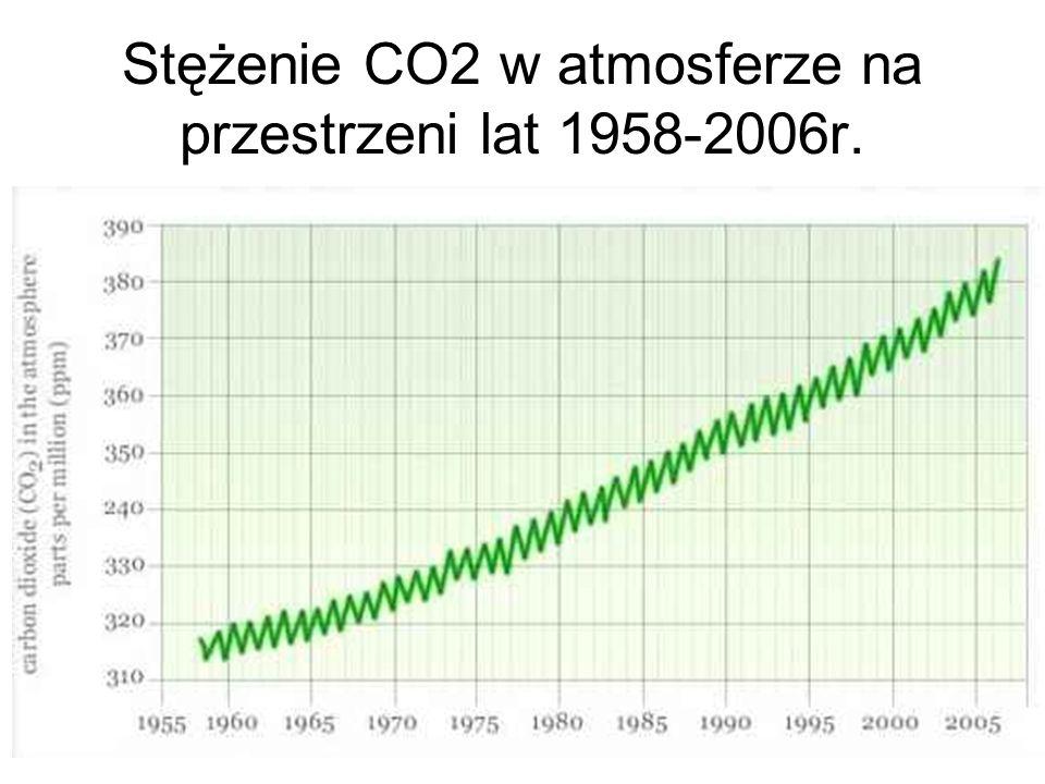 Stężenie CO2 w atmosferze na przestrzeni lat 1958-2006r.
