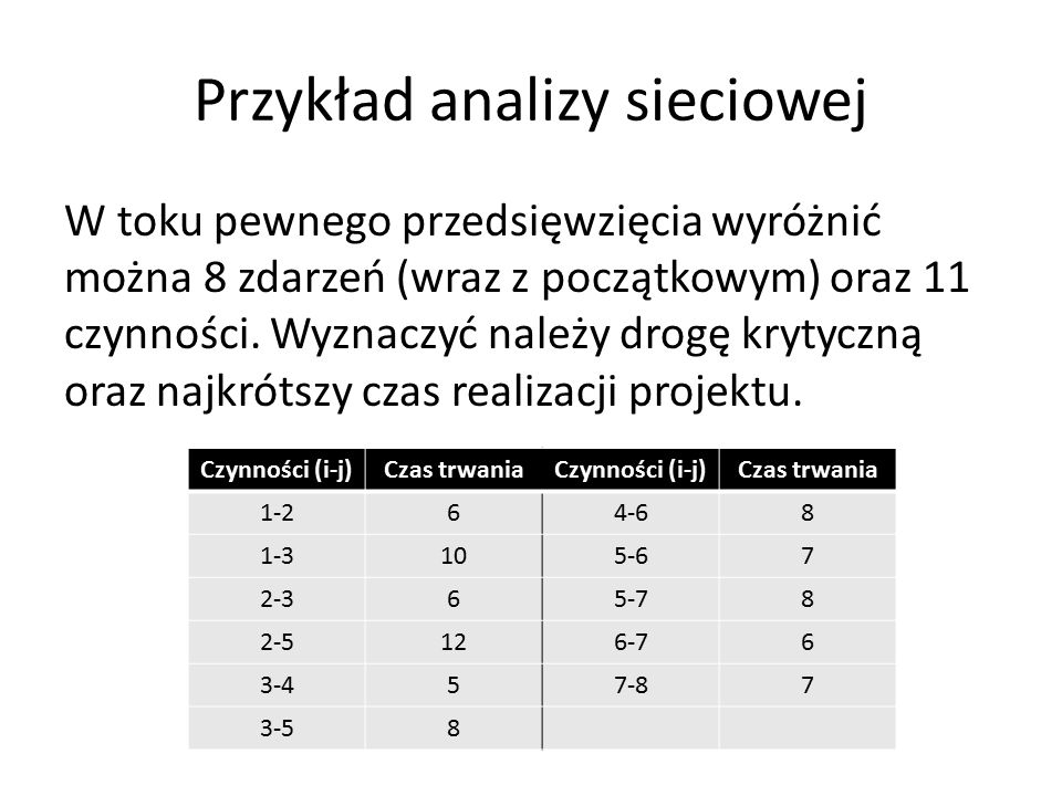 Przykład analizy sieciowej W toku pewnego przedsięwzięcia wyróżnić można 8 zdarzeń (wraz z początkowym) oraz 11 czynności. Wyznaczyć należy drogę kryt