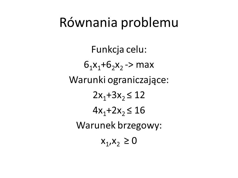 Równania problemu Funkcja celu: 6 1 x 1 +6 2 x 2 -> max Warunki ograniczające: 2x 1 +3x 2 ≤ 12 4x 1 +2x 2 ≤ 16 Warunek brzegowy: x 1,x 2 ≥ 0