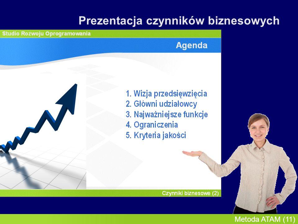InMoST, 2007-03-09 Metoda ATAM (12) Prezentacja czynników biznesowych
