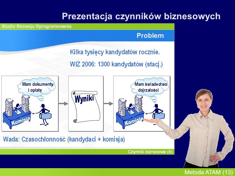 InMoST, 2007-03-09 Metoda ATAM (14) Prezentacja czynników biznesowych