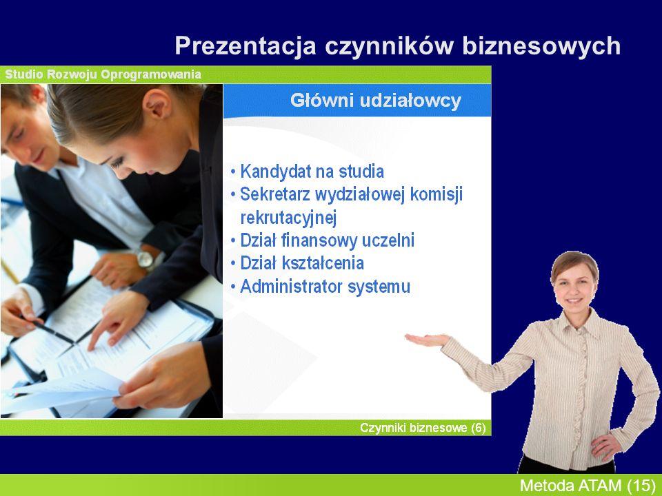 InMoST, 2007-03-09 Metoda ATAM (16) Prezentacja czynników biznesowych
