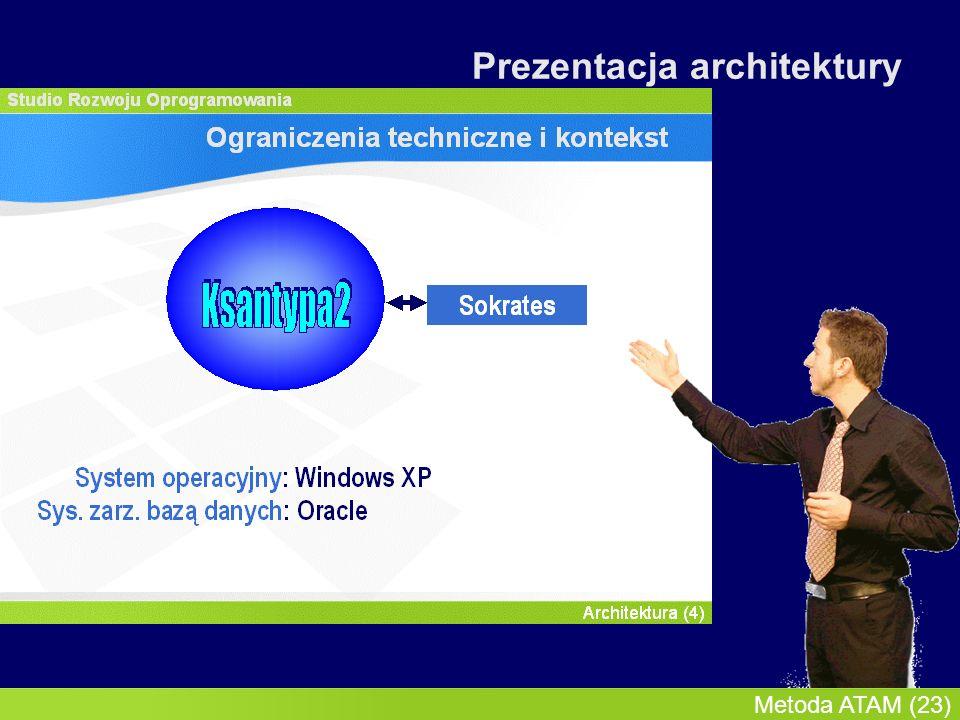 InMoST, 2007-03-09 Metoda ATAM (24) Prezentacja architektury