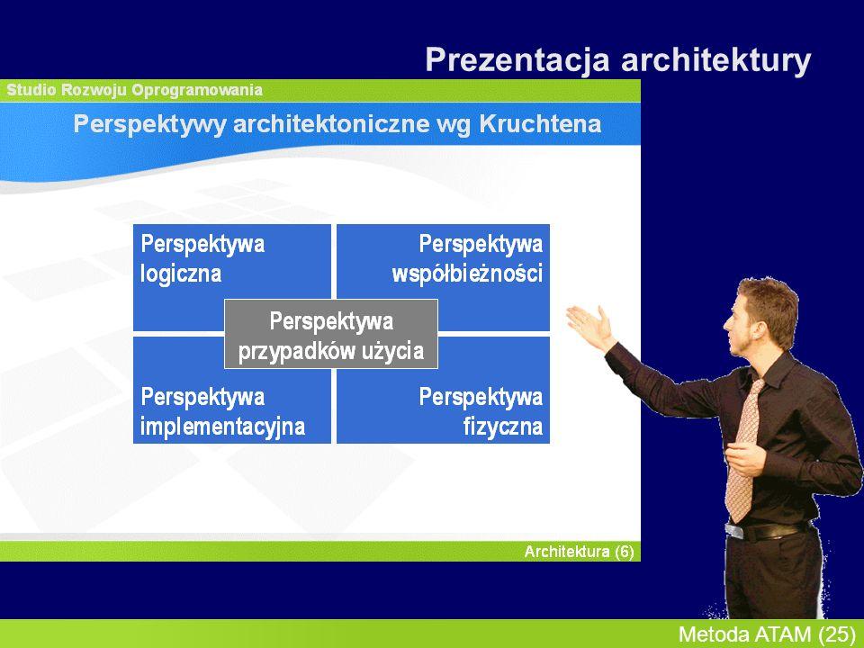 InMoST, 2007-03-09 Metoda ATAM (26) Perspektywa logiczna Ph.Kruchten, The 4+1 View Model of Architecture, IEEE Software 95