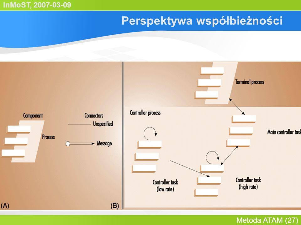 InMoST, 2007-03-09 Metoda ATAM (27) Perspektywa współbieżności