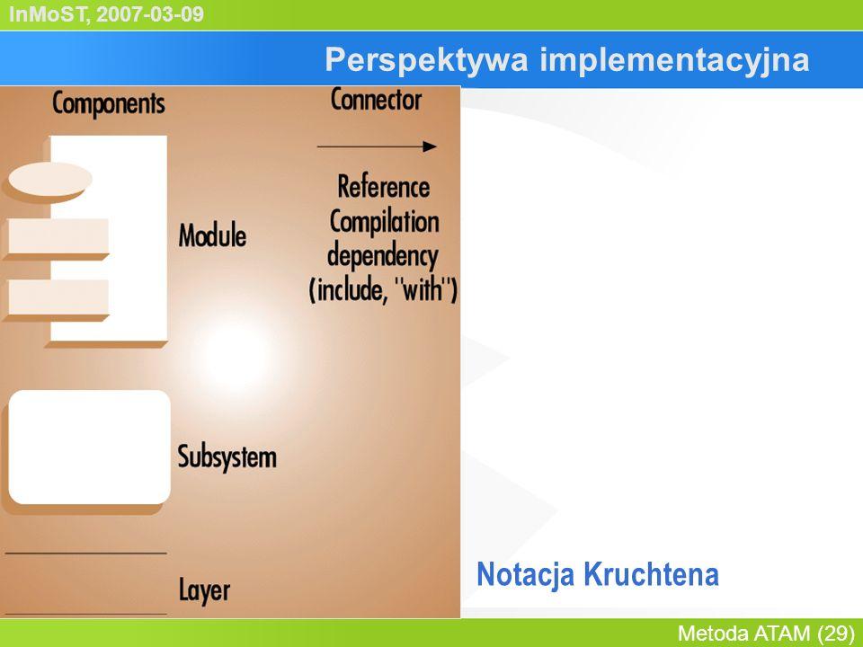 InMoST, 2007-03-09 Metoda ATAM (30) Perspektywa implementacyjna Przykład