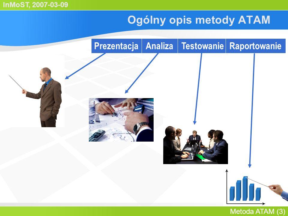 InMoST, 2007-03-09 Metoda ATAM (4) Ogólny opis metody ATAM PrezentacjaAnalizaTestowanieRaportowanie