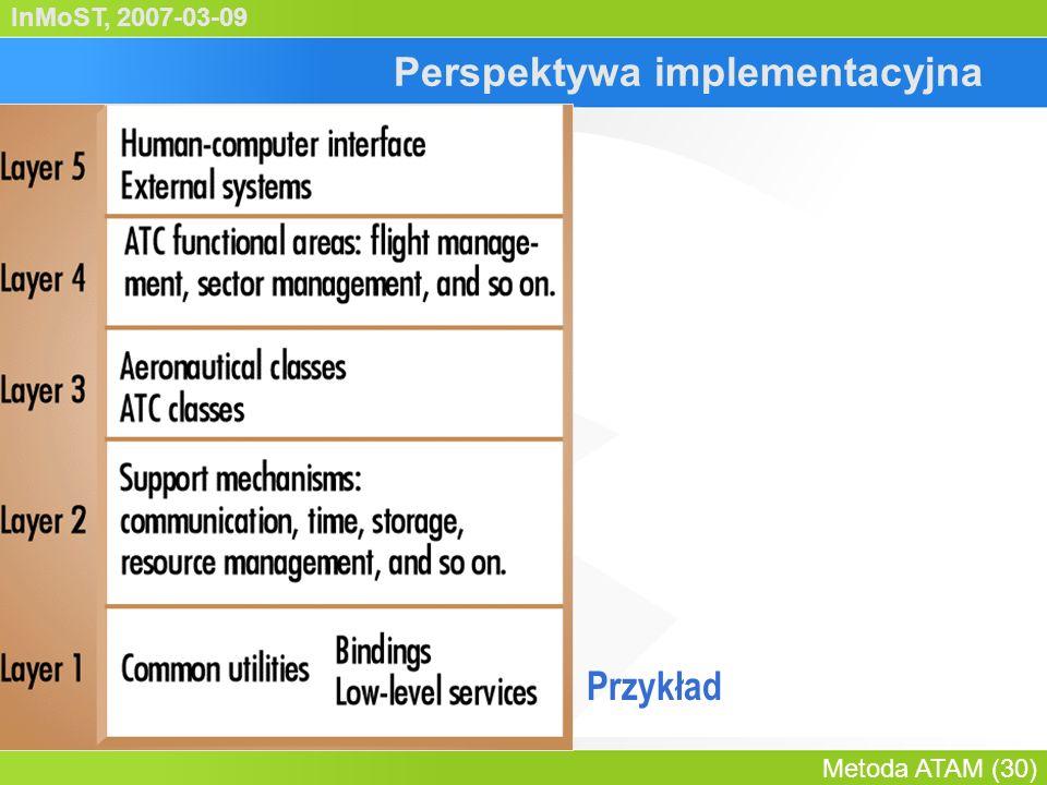 InMoST, 2007-03-09 Metoda ATAM (31) Perspektywa fizyczna