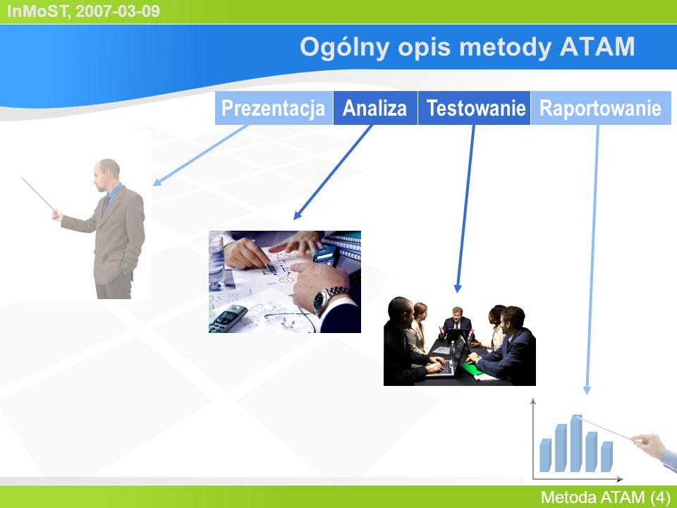 InMoST, 2007-03-09 Metoda ATAM (5) Ogólny opis metody ATAM PrezentacjaAnalizaTestowanieRaportowanie Prezentacja: Metody ATAM Czynników biznesowych Architektury