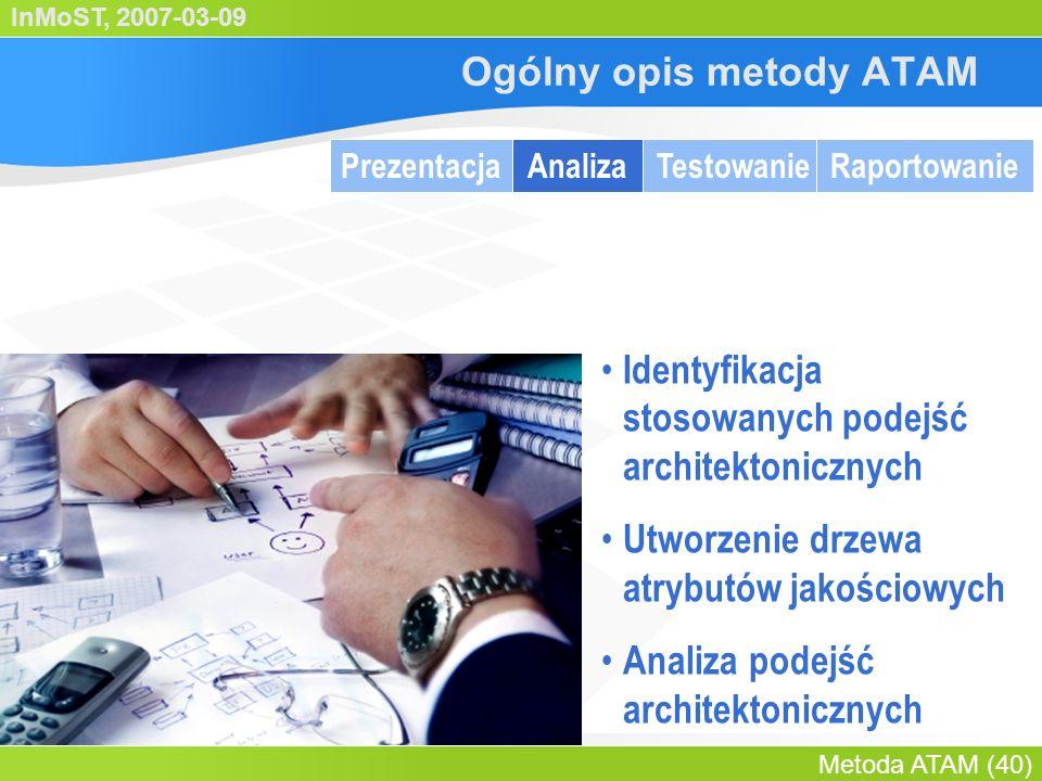InMoST, 2007-03-09 Metoda ATAM (41) Agenda Czynniki biznesowe Prezentacja architektury Identyfikacja podejść architekt.