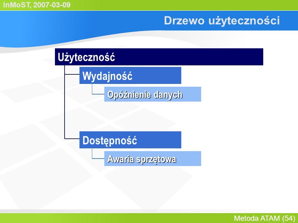 InMoST, 2007-03-09 Metoda ATAM (55) Drzewo użyteczności Użyteczność Wydajność Dostępność Opóźnienie danych Opóźnienie dostępu do bazy d.