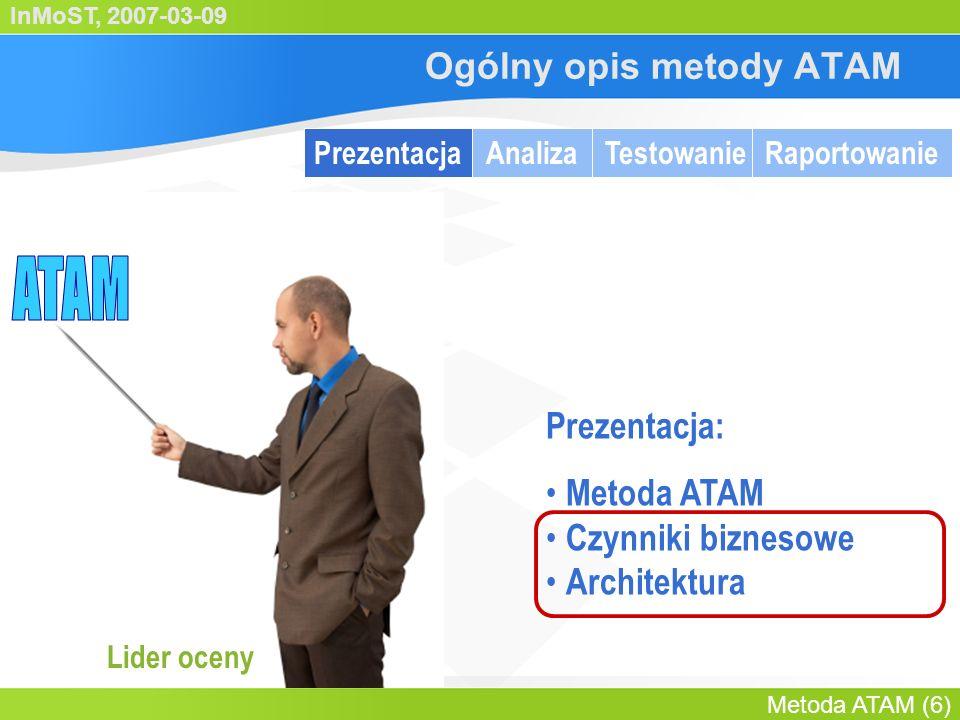 InMoST, 2007-03-09 Metoda ATAM (7) Agenda Czynniki biznesowe Prezentacja architektury Identyfikacja podejść architekt.