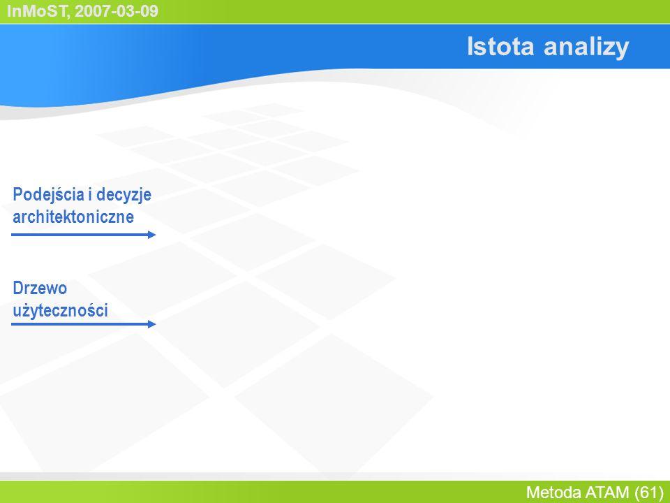 InMoST, 2007-03-09 Metoda ATAM (62) Istota analizy Podejścia i decyzje architektoniczne Drzewo użyteczności Analiza (1) Punkty wrażliwości Punkty kompromisu