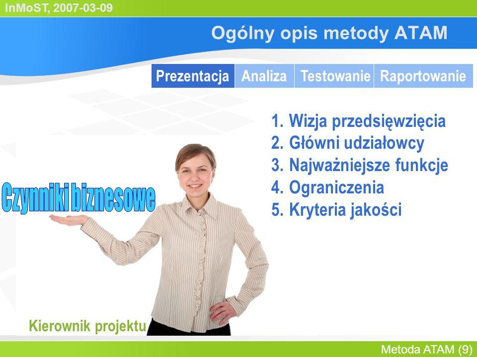 InMoST, 2007-03-09 Metoda ATAM (10) Prezentacja czynników biznesowych