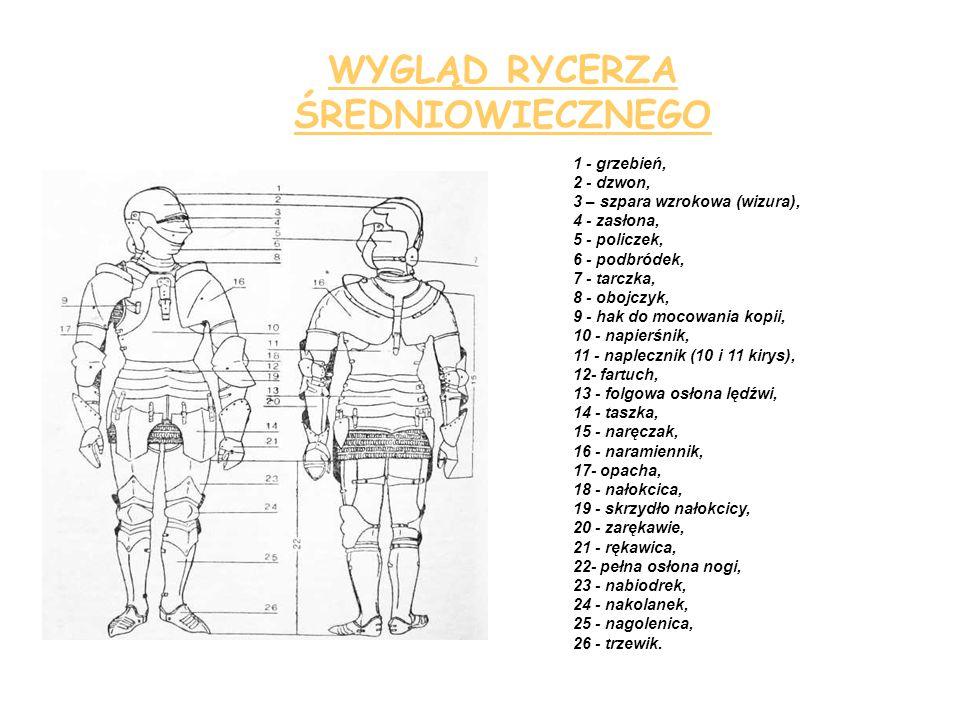 WYGLĄD RYCERZA ŚREDNIOWIECZNEGO 1 - grzebień, 2 - dzwon, 3 – szpara wzrokowa (wizura), 4 - zasłona, 5 - policzek, 6 - podbródek, 7 - tarczka, 8 - obojczyk, 9 - hak do mocowania kopii, 10 - napierśnik, 11 - naplecznik (10 i 11 kirys), 12- fartuch, 13 - folgowa osłona lędźwi, 14 - taszka, 15 - naręczak, 16 - naramiennik, 17- opacha, 18 - nałokcica, 19 - skrzydło nałokcicy, 20 - zarękawie, 21 - rękawica, 22- pełna osłona nogi, 23 - nabiodrek, 24 - nakolanek, 25 - nagolenica, 26 - trzewik.