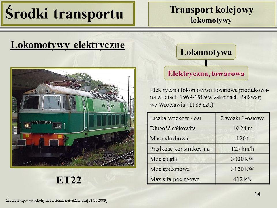 14 Środki transportu Transport kolejowy lokomotywy Lokomotywy elektryczne Liczba wózków / osi2 wózki 3-osiowe Długość całkowita19,24 m Masa służbowa120 t Prędkość konstrukcyjna125 km/h Moc ciągła3000 kW Moc godzinowa3120 kW Max siła pociągowa412 kN Lokomotywa Elektryczna, towarowa Źródło: http://www.kolej.db.hostdmk.net/et22a.htm [18.11.2009] Elektryczna lokomotywa towarowa produkowa- na w latach 1969-1989 w zakładach Pafawag we Wrocławiu (1183 szt.) ET22