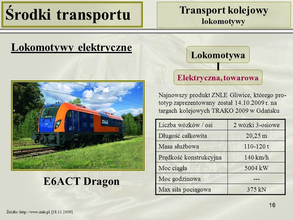 16 Środki transportu Transport kolejowy lokomotywy Lokomotywy elektryczne Liczba wózków / osi2 wózki 3-osiowe Długość całkowita20,25 m Masa służbowa110-120 t Prędkość konstrukcyjna140 km/h Moc ciągła5004 kW Moc godzinowa--- Max siła pociągowa375 kN Lokomotywa Elektryczna, towarowa E6ACT Dragon Źródło: http://www.znle.pl [18.11.2009] Najnowszy produkt ZNLE Gliwice, którego pro- totyp zaprezentowany został 14.10.2009 r.