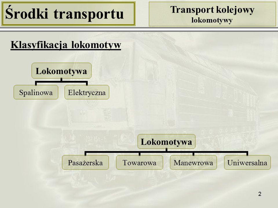 2 Środki transportu Transport kolejowy lokomotywy Lokomotywa SpalinowaElektryczna Klasyfikacja lokomotyw Lokomotywa PasażerskaTowarowaManewrowaUniwersalna