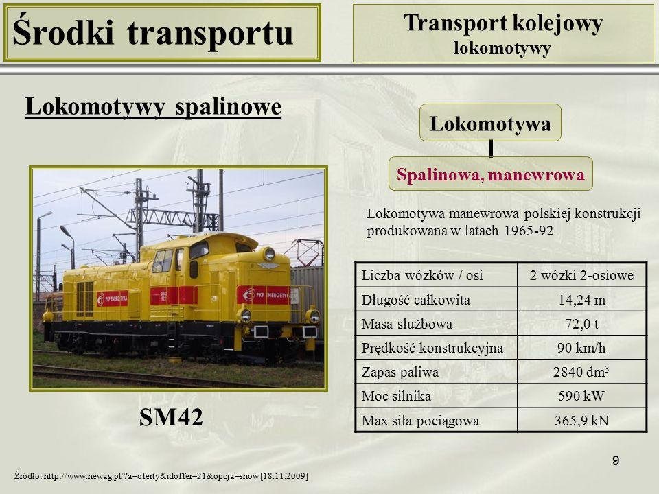 9 Środki transportu Transport kolejowy lokomotywy Lokomotywy spalinowe Liczba wózków / osi2 wózki 2-osiowe Długość całkowita14,24 m Masa służbowa72,0 t Prędkość konstrukcyjna90 km/h Zapas paliwa2840 dm 3 Moc silnika590 kW Max siła pociągowa365,9 kN Lokomotywa Spalinowa, manewrowa SM42 Źródło: http://www.newag.pl/?a=oferty&idoffer=21&opcja=show [18.11.2009] Lokomotywa manewrowa polskiej konstrukcji produkowana w latach 1965-92