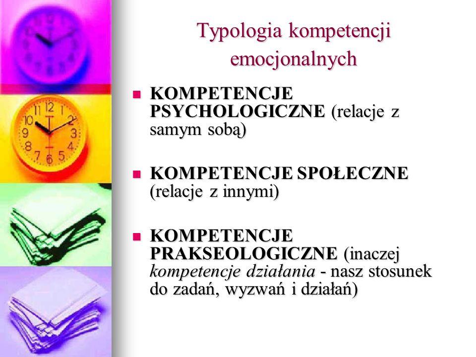 Typologia kompetencji emocjonalnych KOMPETENCJE PSYCHOLOGICZNE (relacje z samym sobą) KOMPETENCJE PSYCHOLOGICZNE (relacje z samym sobą) KOMPETENCJE SPOŁECZNE (relacje z innymi) KOMPETENCJE SPOŁECZNE (relacje z innymi) KOMPETENCJE PRAKSEOLOGICZNE (inaczej kompetencje działania - nasz stosunek do zadań, wyzwań i działań) KOMPETENCJE PRAKSEOLOGICZNE (inaczej kompetencje działania - nasz stosunek do zadań, wyzwań i działań)