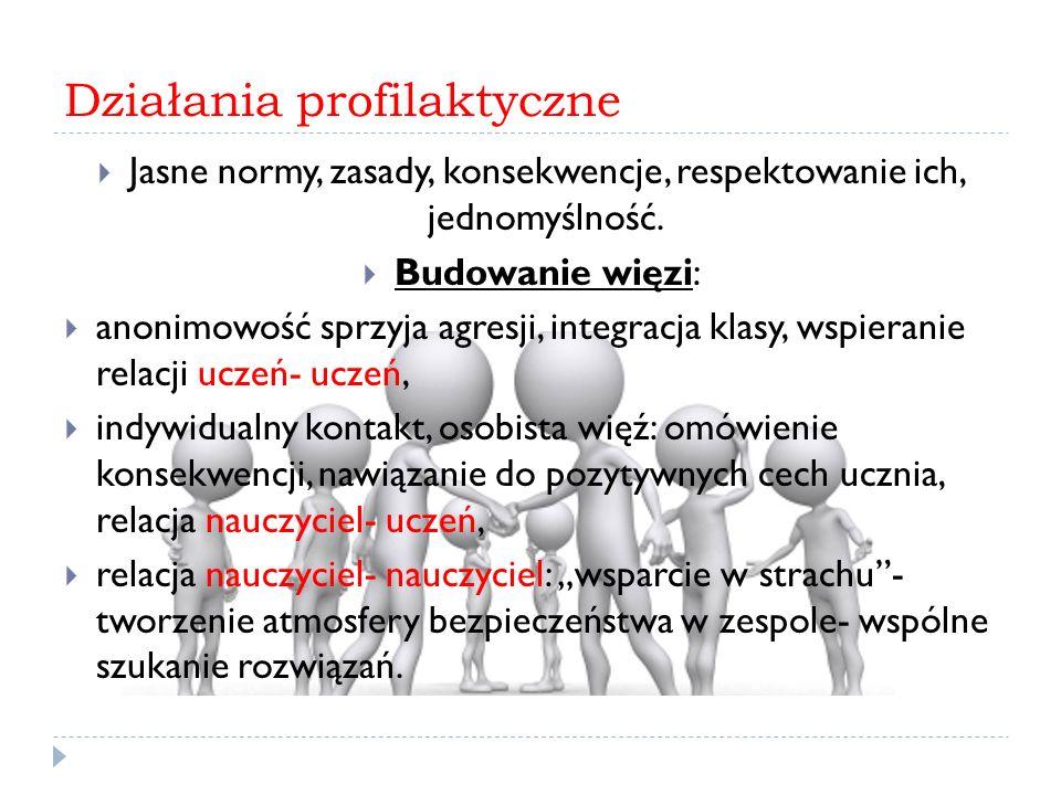 Działania profilaktyczne  Jasne normy, zasady, konsekwencje, respektowanie ich, jednomyślność.
