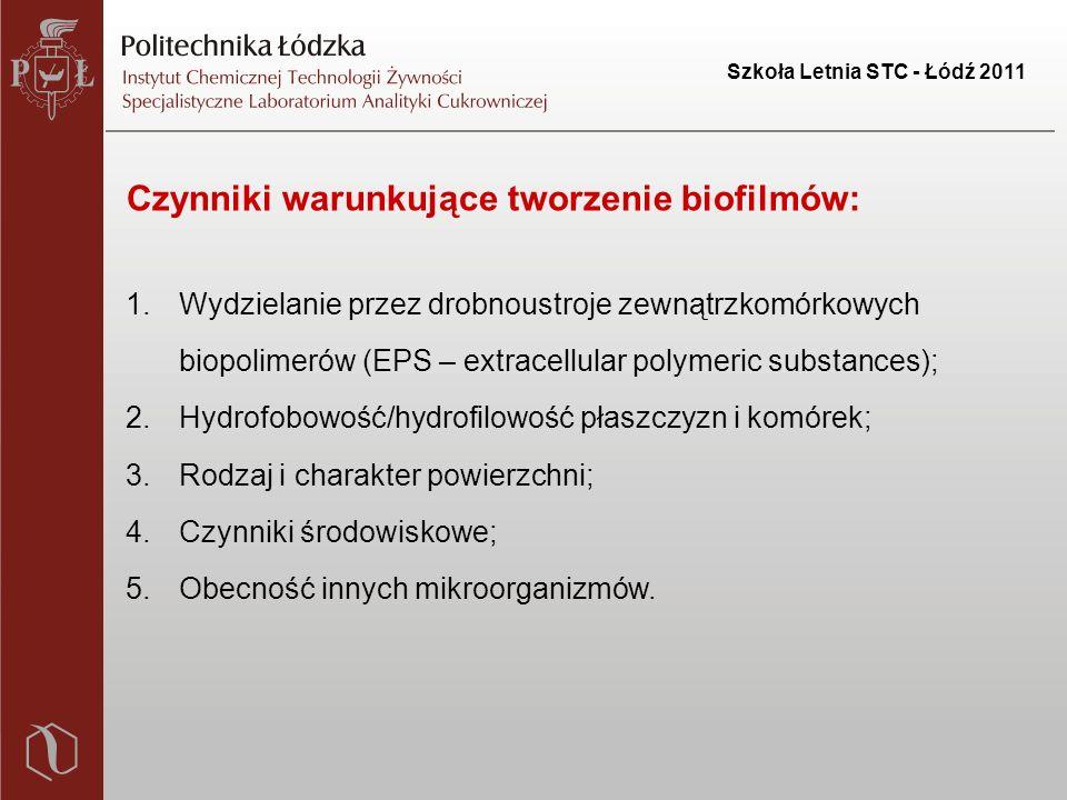 Szkoła Letnia STC - Łódź 2011 Czynniki warunkujące tworzenie biofilmów: 1.Wydzielanie przez drobnoustroje zewnątrzkomórkowych biopolimerów (EPS – extracellular polymeric substances); 2.Hydrofobowość/hydrofilowość płaszczyzn i komórek; 3.Rodzaj i charakter powierzchni; 4.Czynniki środowiskowe; 5.Obecność innych mikroorganizmów.
